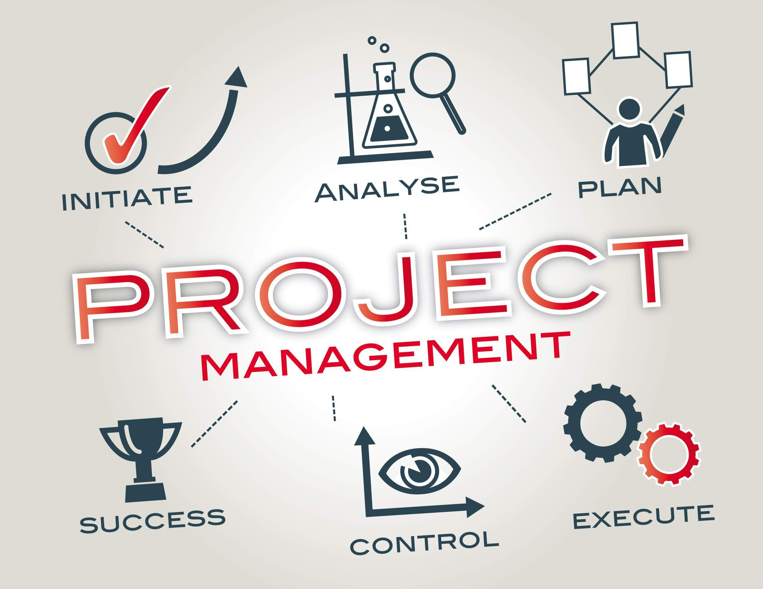 13 commonly used project management terms msys training