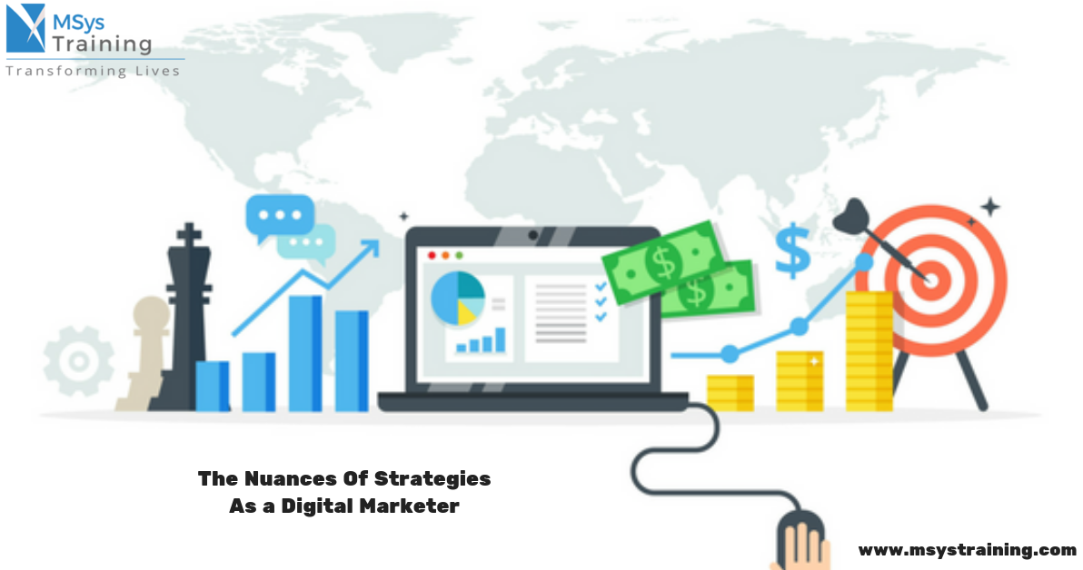 Powerful Digital Marketing Strategy