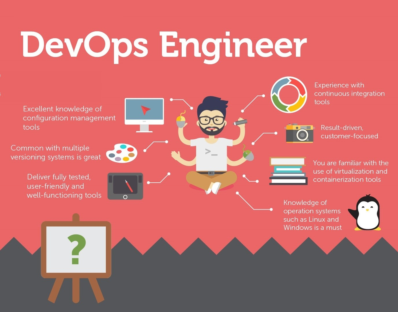 Rise of DevOps Engineer