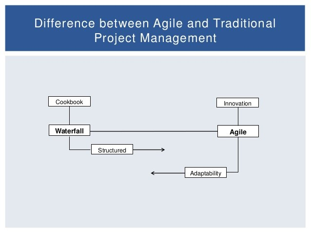 difference between agile and traditional project management