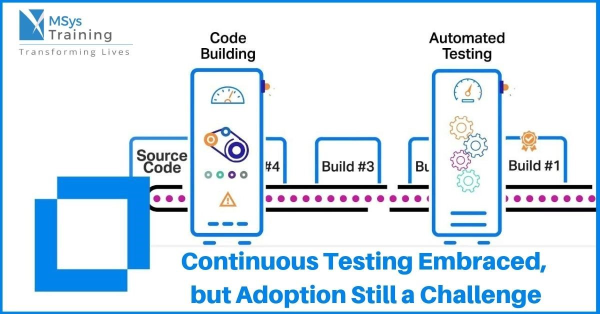 continuous testing embraced