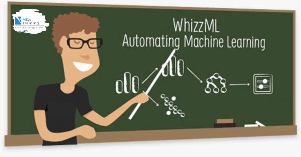 WhizzML-automating machine learning