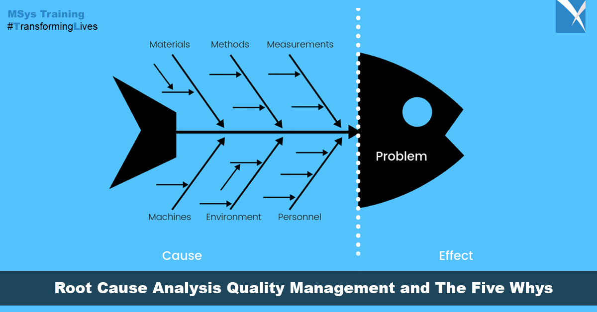 Root Cause Analysis Quality Management and The Five Whys