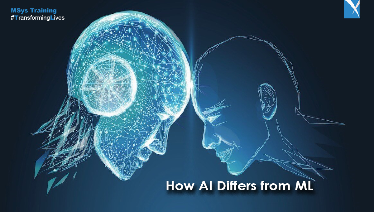 AI differs from ML